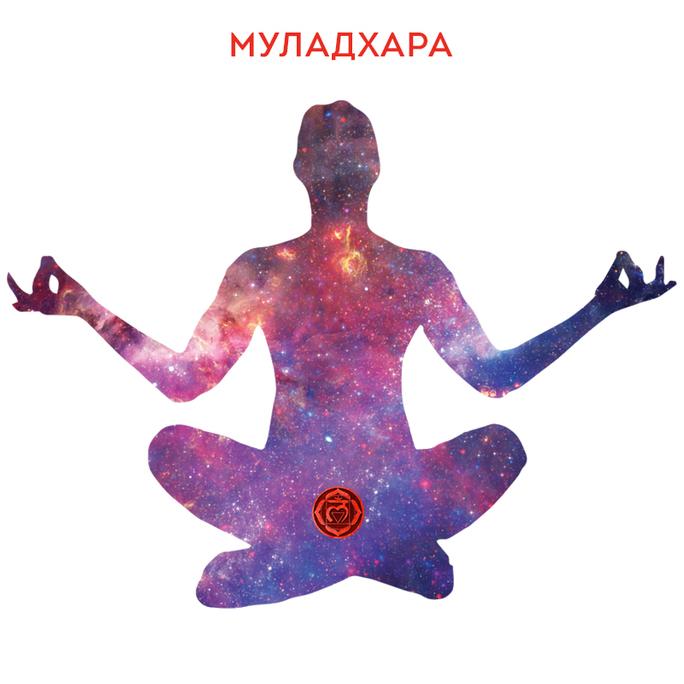 1 Муладхара